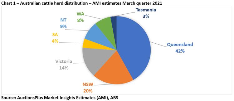 Quarterly Buyer Seller Power Rankings AuctionsPlus MarketPulse Tim McRae 2-1