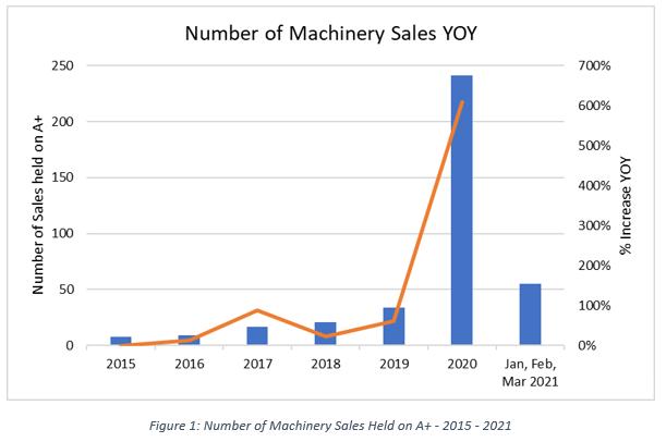 machinery blog 1